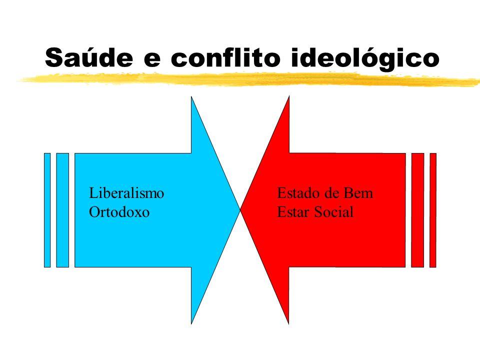Saúde e conflito ideológico