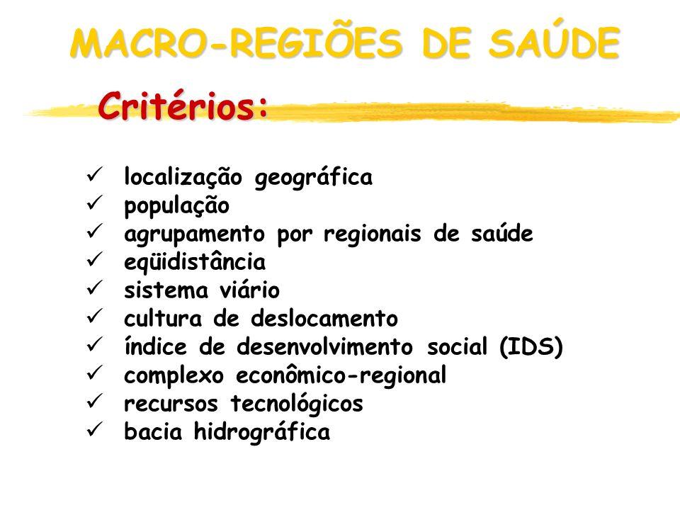 MACRO-REGIÕES DE SAÚDE