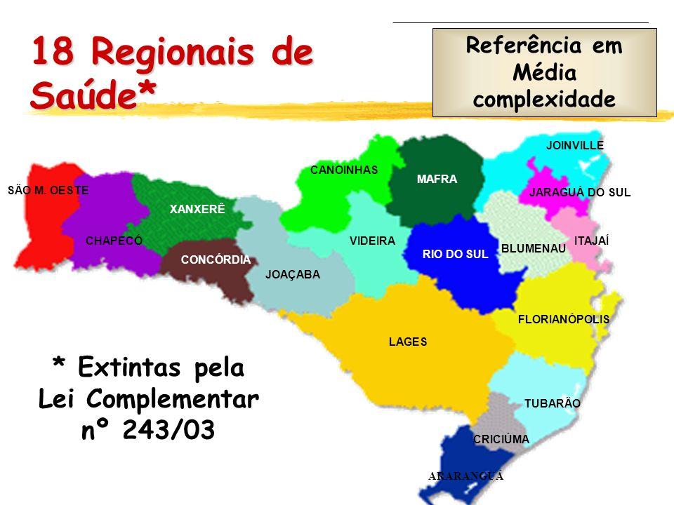 18 Regionais de Saúde* * Extintas pela Lei Complementar nº 243/03