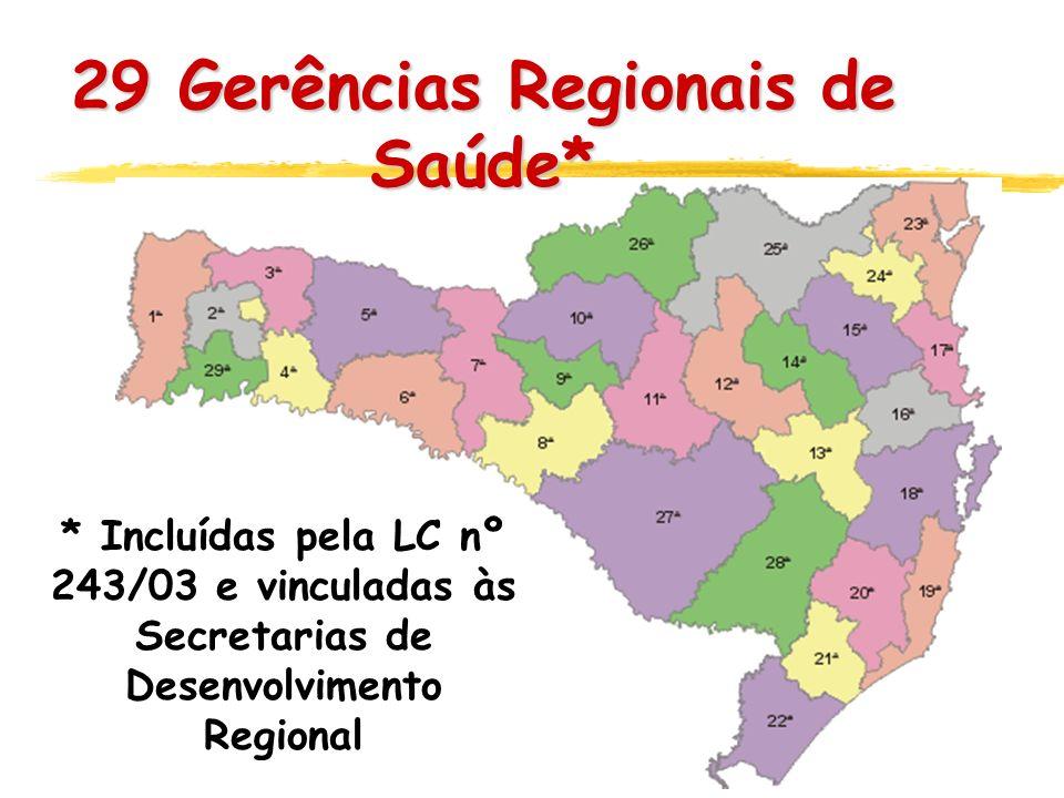 29 Gerências Regionais de Saúde*