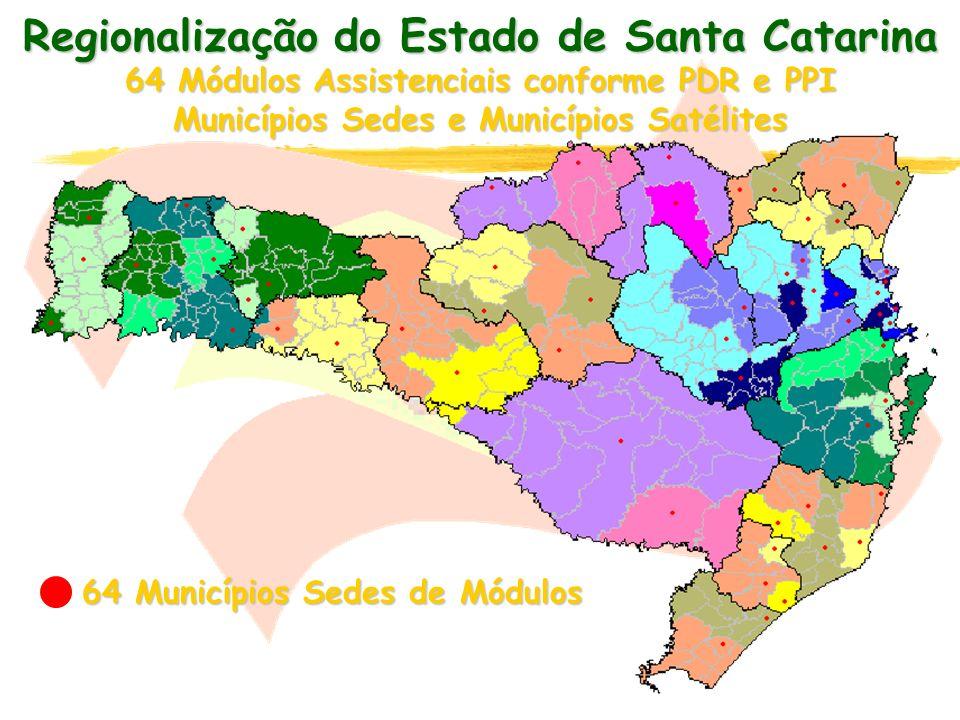 Regionalização do Estado de Santa Catarina