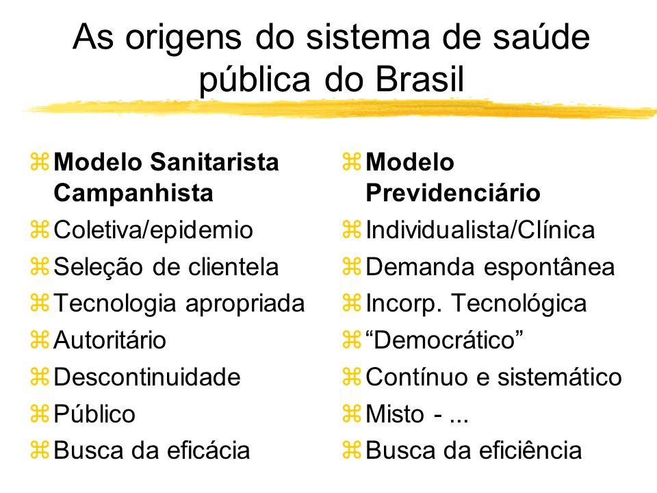 As origens do sistema de saúde pública do Brasil
