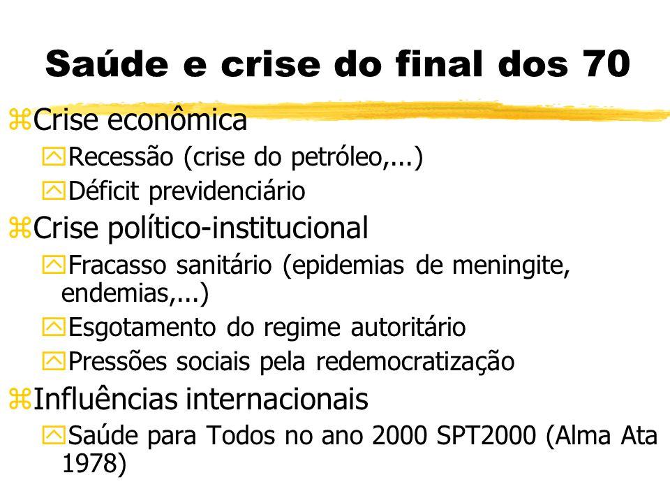 Saúde e crise do final dos 70