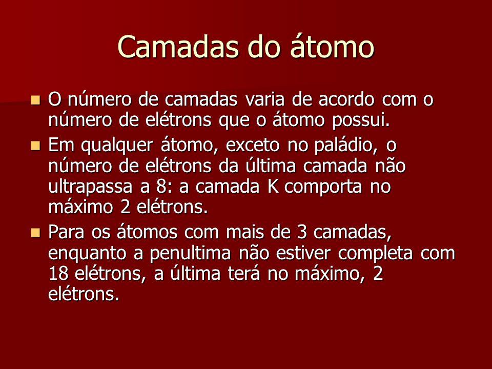 Camadas do átomo O número de camadas varia de acordo com o número de elétrons que o átomo possui.