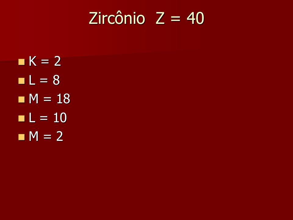 Zircônio Z = 40 K = 2 L = 8 M = 18 L = 10 M = 2