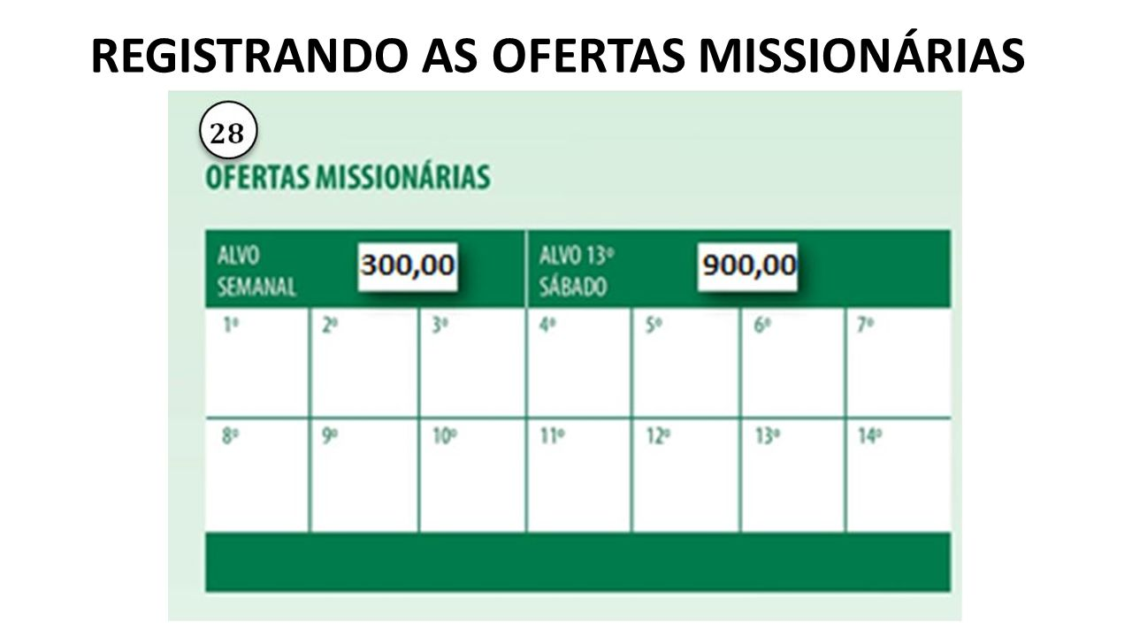 REGISTRANDO AS OFERTAS MISSIONÁRIAS
