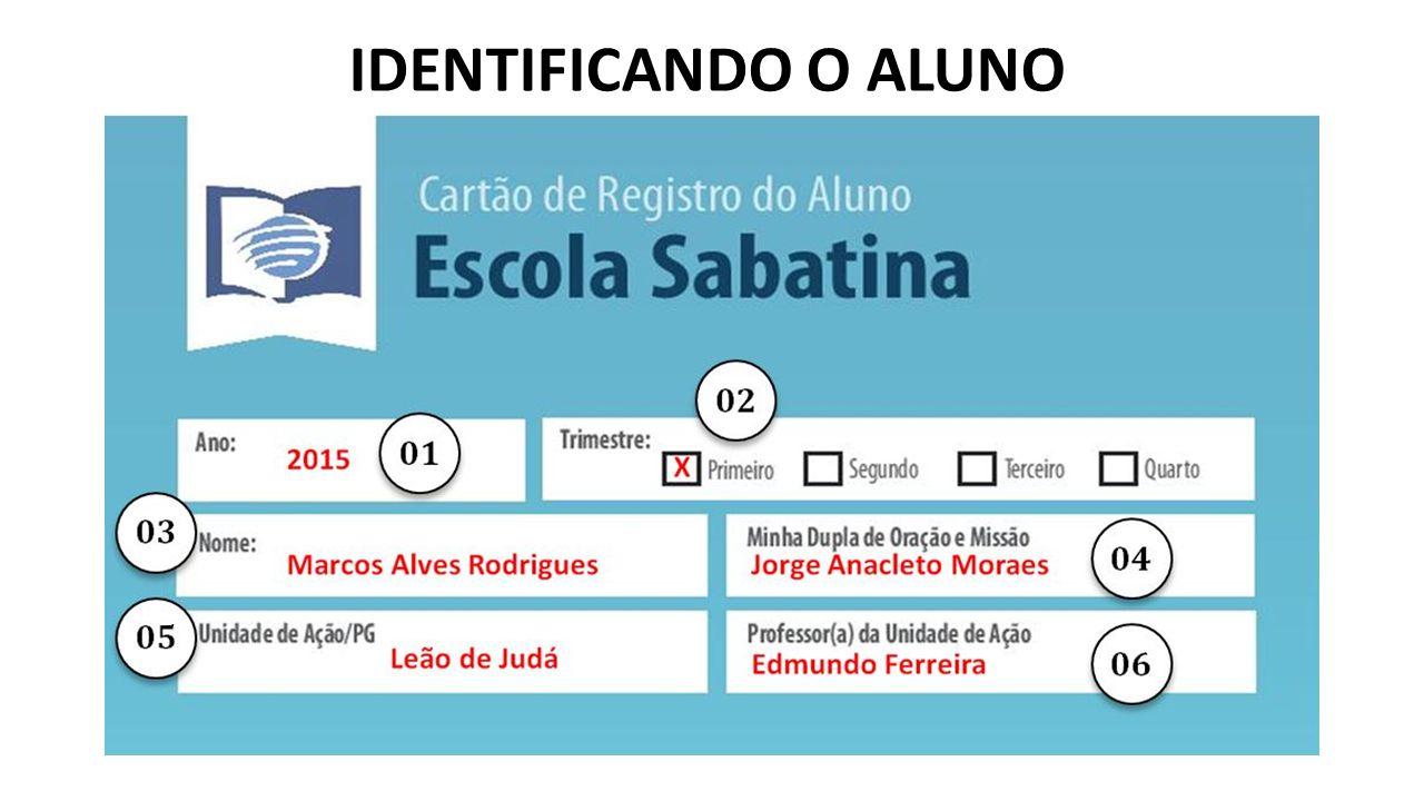 IDENTIFICANDO O ALUNO 1 - Informe o ano atual.