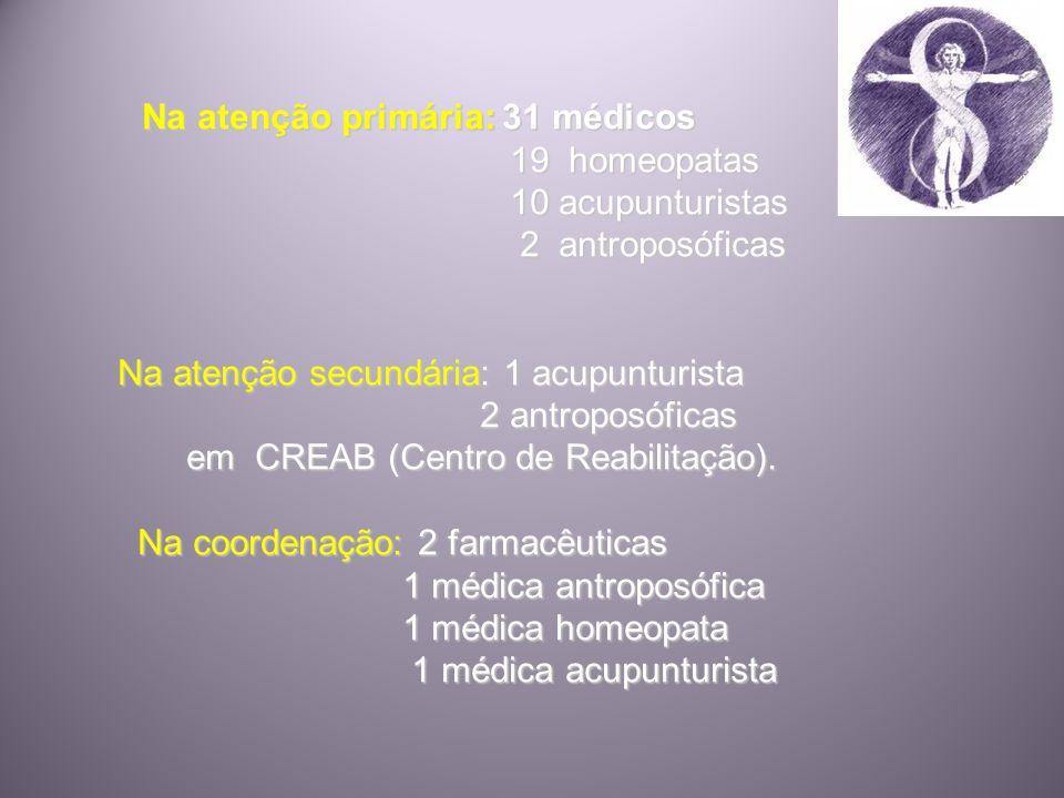 Na atenção primária: 31 médicos