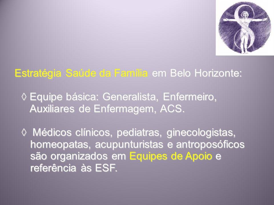 ◊ Equipe básica: Generalista, Enfermeiro,