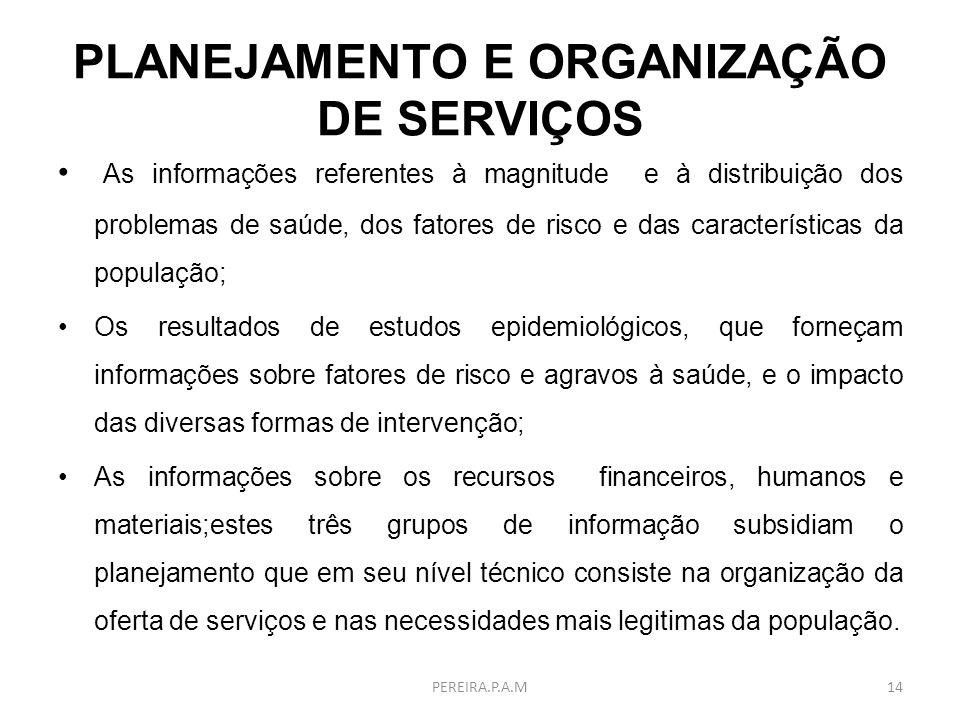 PLANEJAMENTO E ORGANIZAÇÃO DE SERVIÇOS