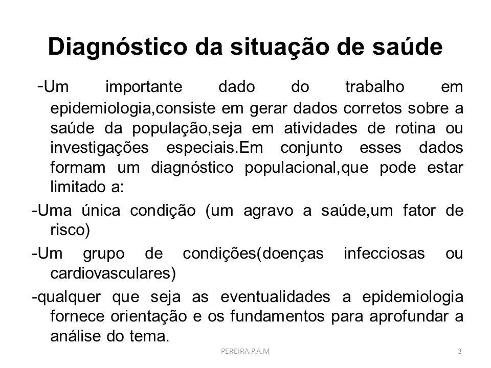 Diagnóstico da situação de saúde