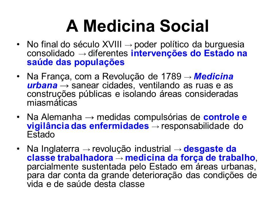 A Medicina Social No final do século XVIII → poder político da burguesia consolidado → diferentes intervenções do Estado na saúde das populações.