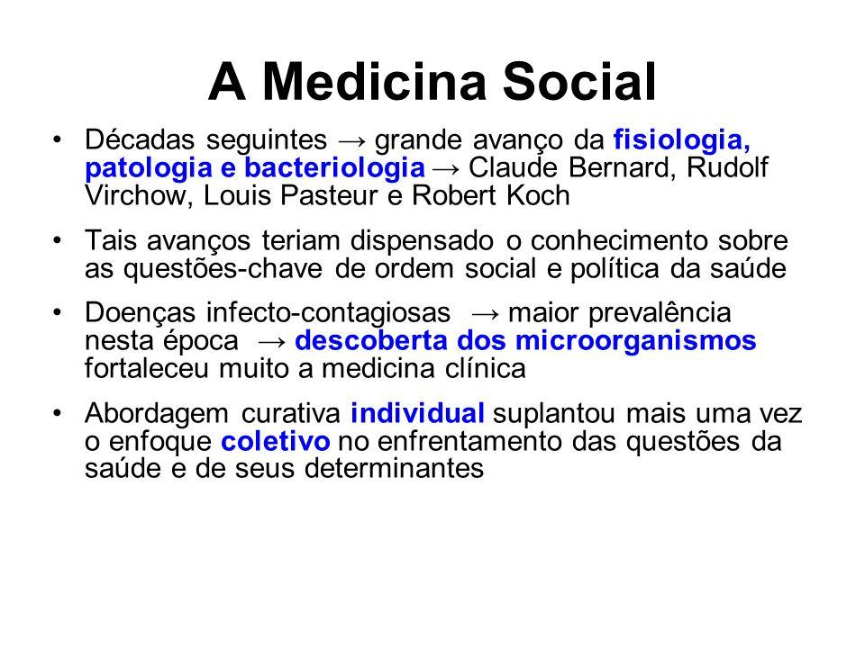A Medicina Social