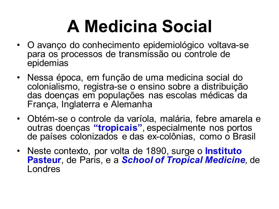 A Medicina Social O avanço do conhecimento epidemiológico voltava-se para os processos de transmissão ou controle de epidemias.