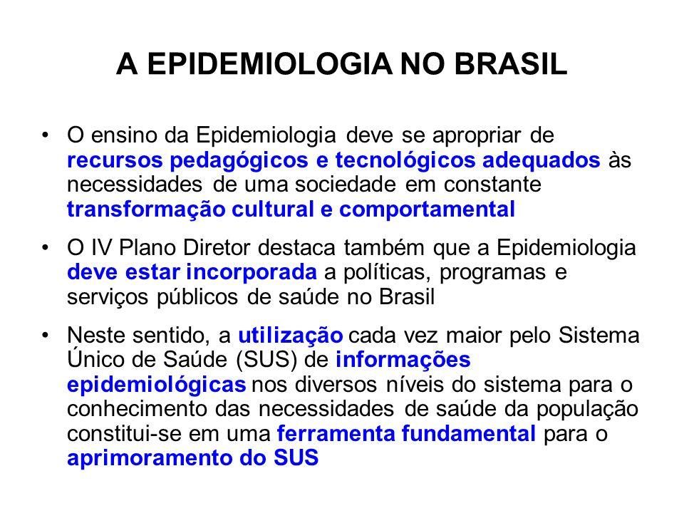 A EPIDEMIOLOGIA NO BRASIL