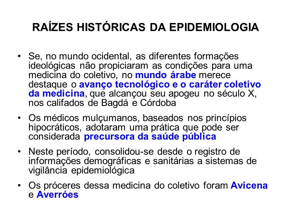 RAÍZES HISTÓRICAS DA EPIDEMIOLOGIA