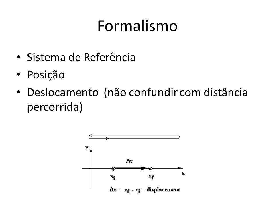 Formalismo Sistema de Referência Posição