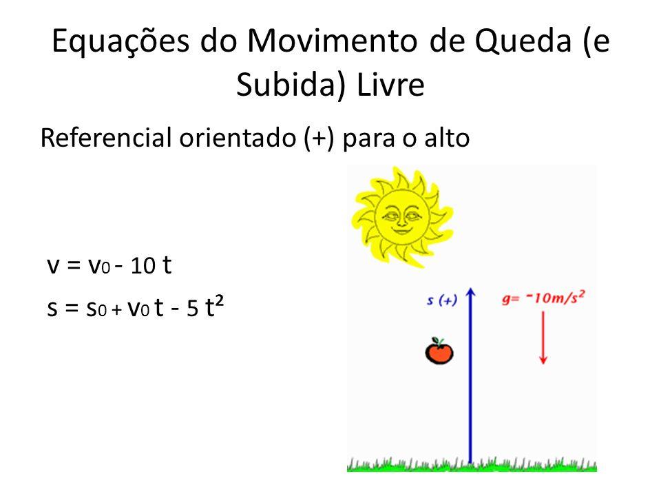 Equações do Movimento de Queda (e Subida) Livre