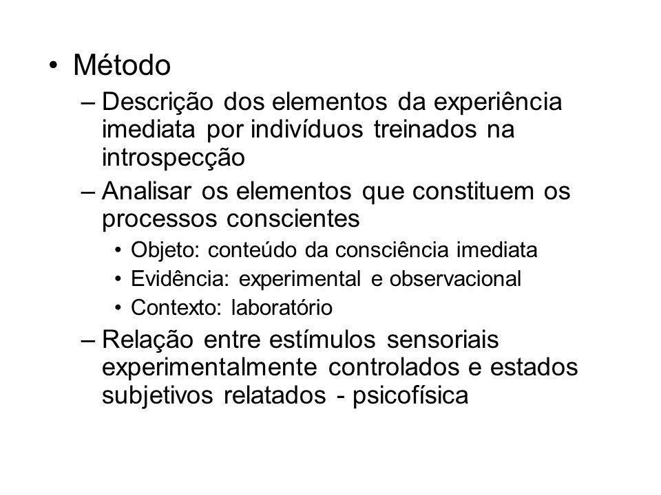 Método Descrição dos elementos da experiência imediata por indivíduos treinados na introspecção.
