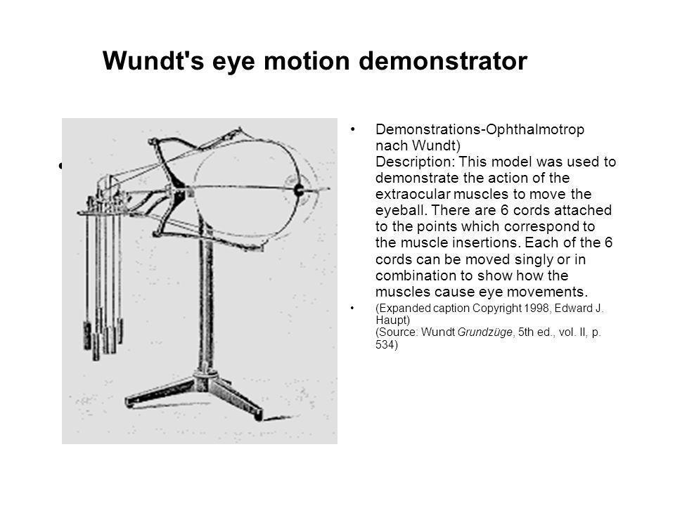 Wundt s eye motion demonstrator