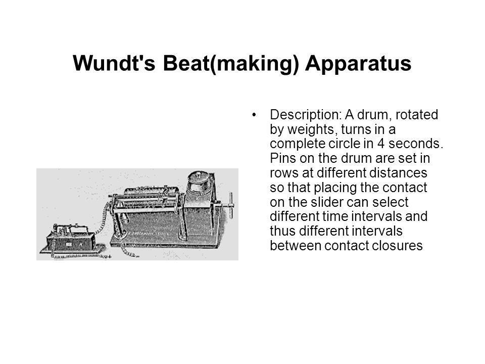 Wundt s Beat(making) Apparatus