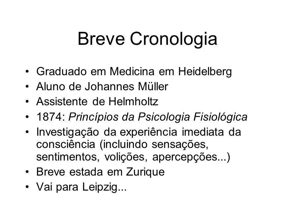 Breve Cronologia Graduado em Medicina em Heidelberg