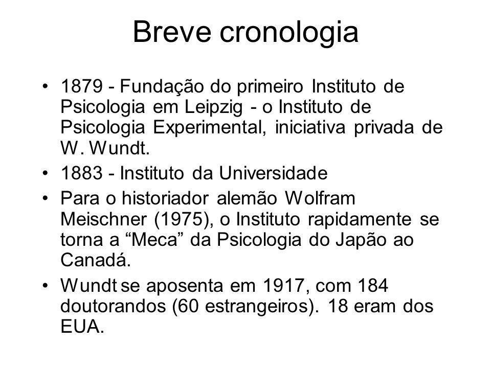 Breve cronologia