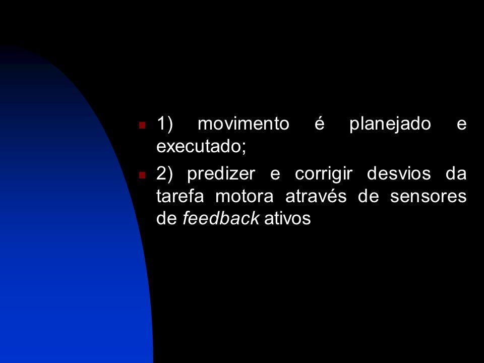 1) movimento é planejado e executado;
