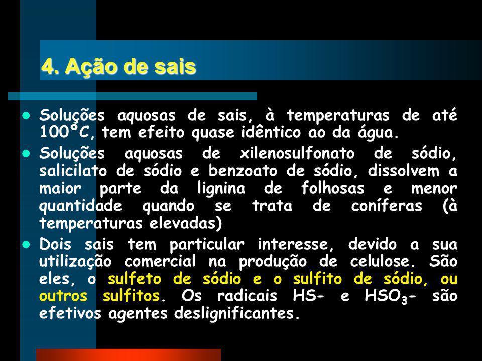 4. Ação de sais Soluções aquosas de sais, à temperaturas de até 100ºC, tem efeito quase idêntico ao da água.