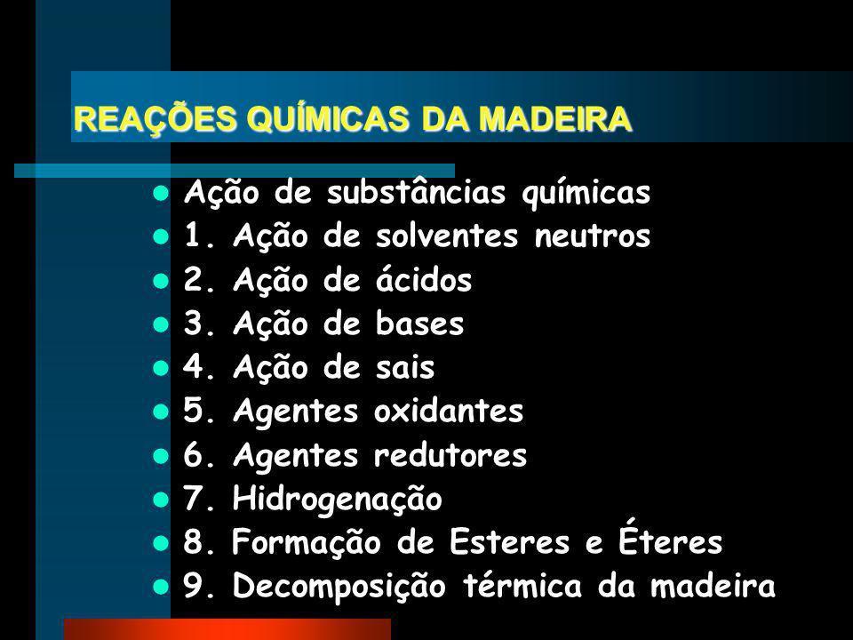 REAÇÕES QUÍMICAS DA MADEIRA