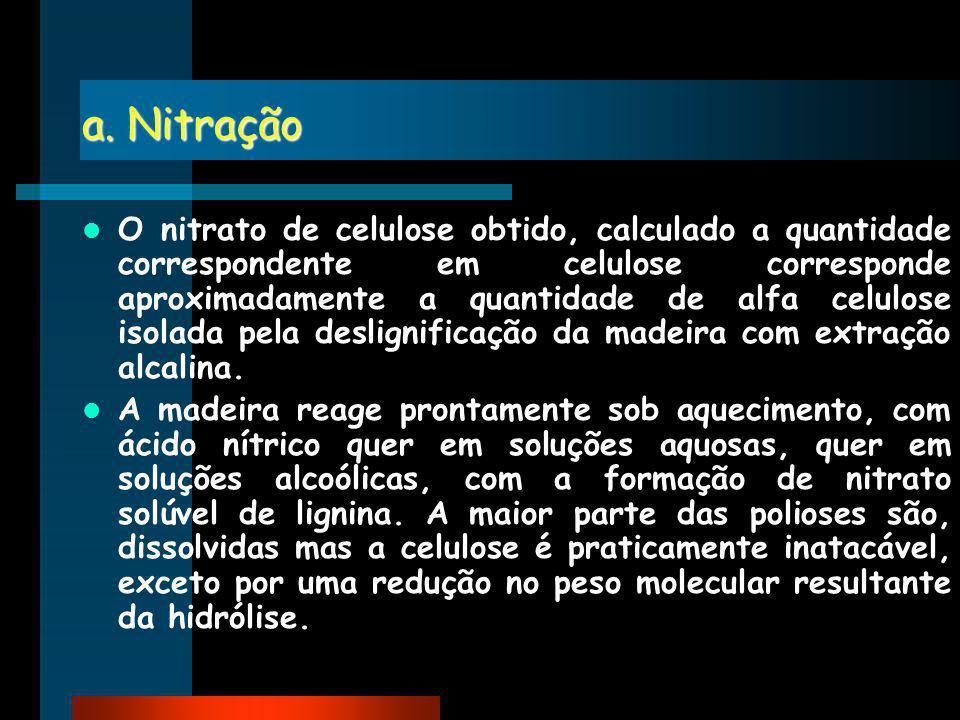 a. Nitração