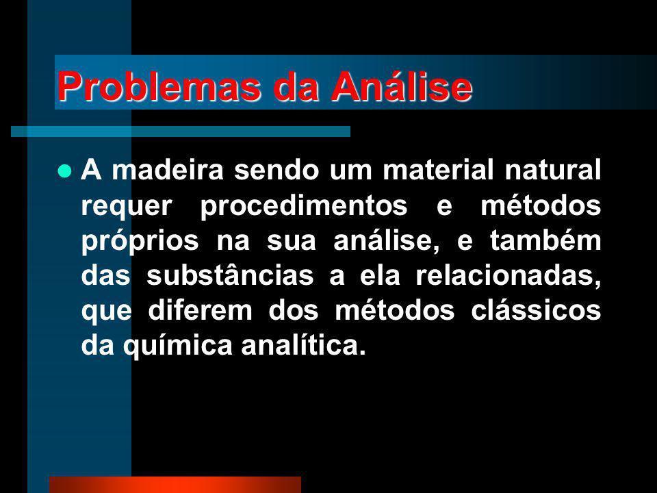 Problemas da Análise