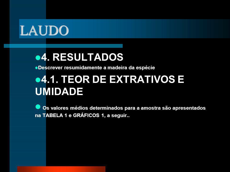 LAUDO 4. RESULTADOS 4.1. TEOR DE EXTRATIVOS E UMIDADE