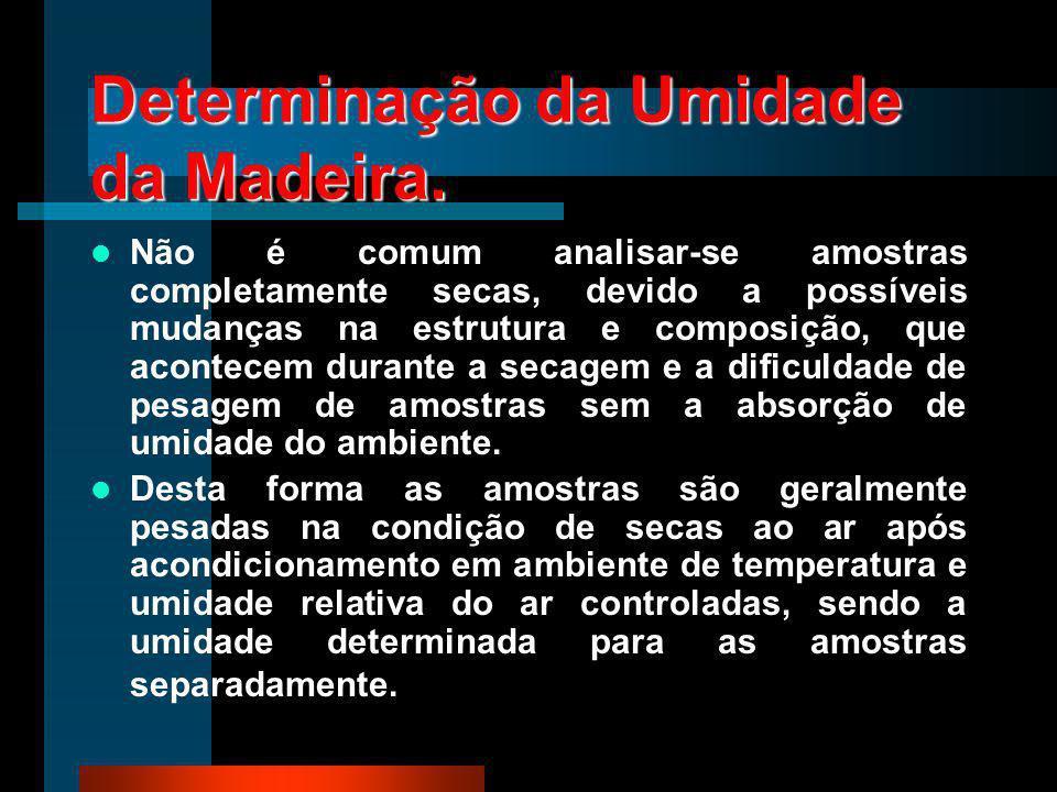 Determinação da Umidade da Madeira.