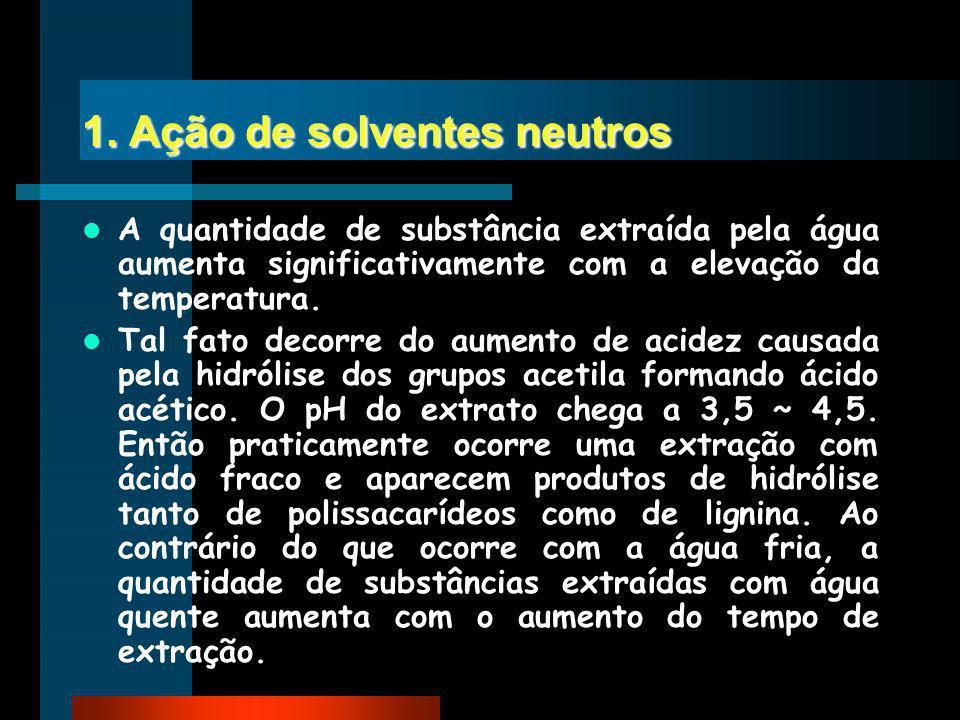 1. Ação de solventes neutros