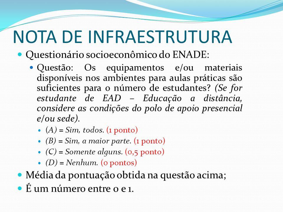 NOTA DE INFRAESTRUTURA