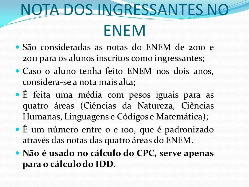 NOTA DOS INGRESSANTES NO ENEM
