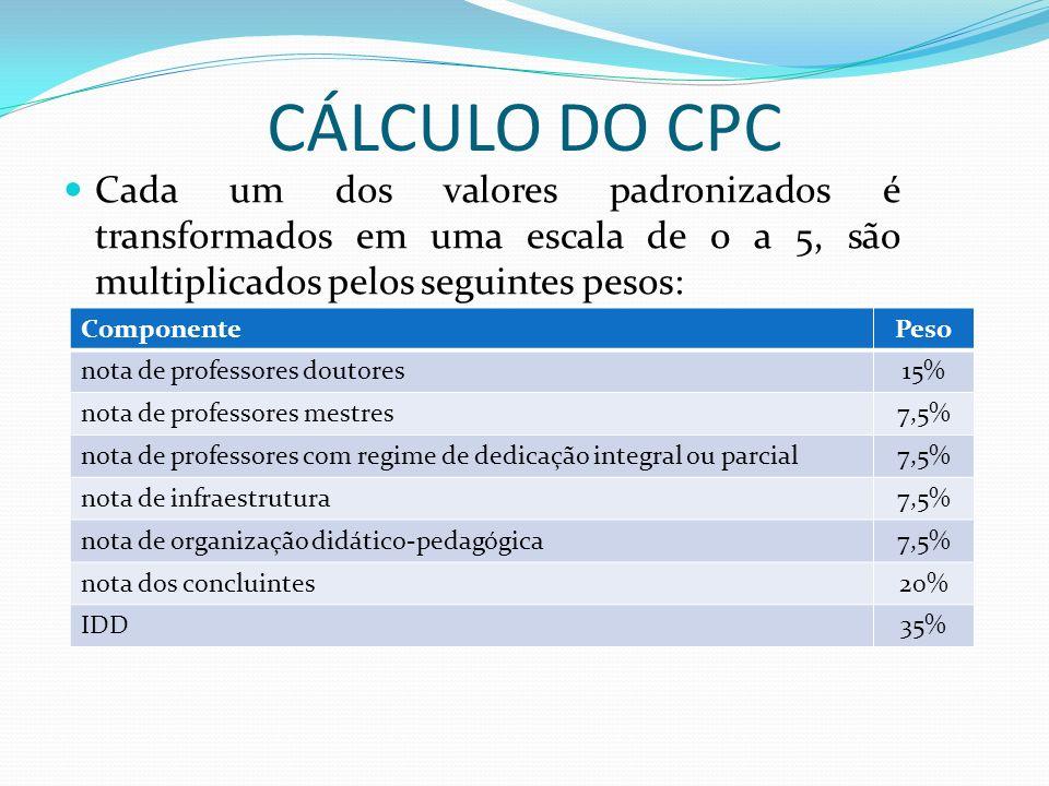 CÁLCULO DO CPC Cada um dos valores padronizados é transformados em uma escala de 0 a 5, são multiplicados pelos seguintes pesos: