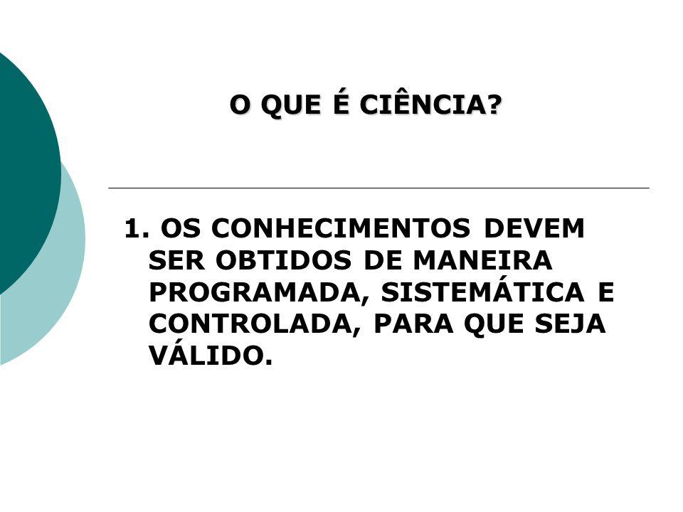 O QUE É CIÊNCIA. 1.