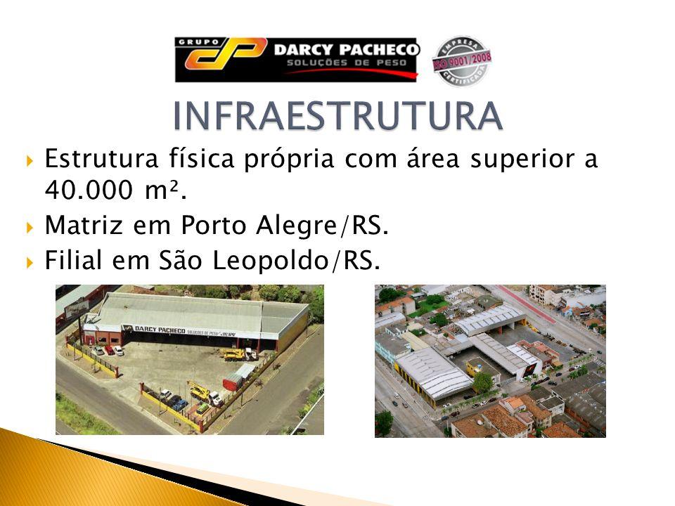 INFRAESTRUTURA Estrutura física própria com área superior a 40.000 m².