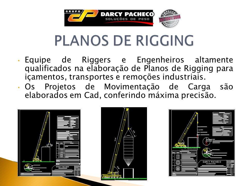 PLANOS DE RIGGING