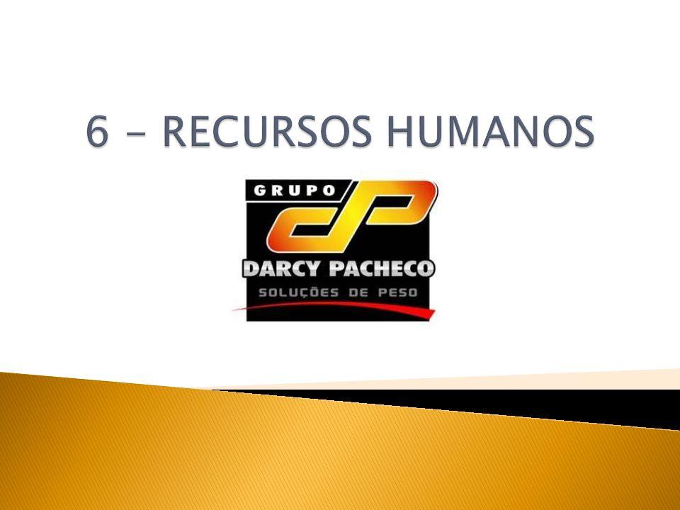 6 - RECURSOS HUMANOS