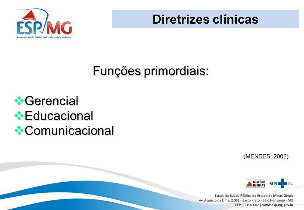 Diretrizes clínicas Funções primordiais: Gerencial Educacional