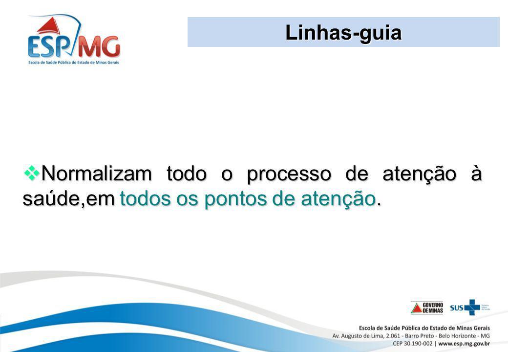 Linhas-guia Normalizam todo o processo de atenção à saúde,em todos os pontos de atenção.