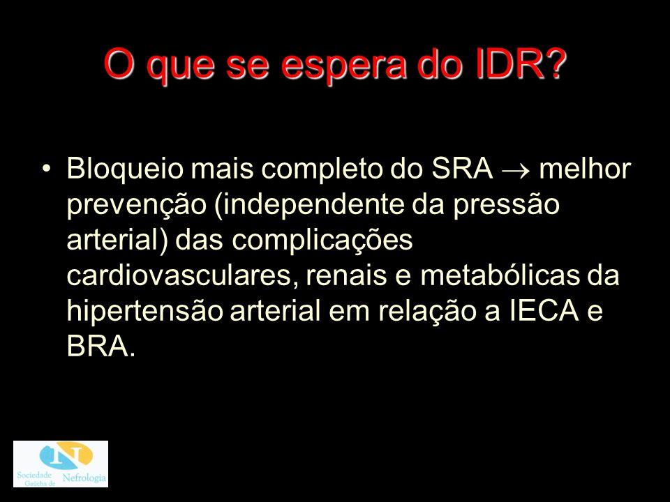 O que se espera do IDR