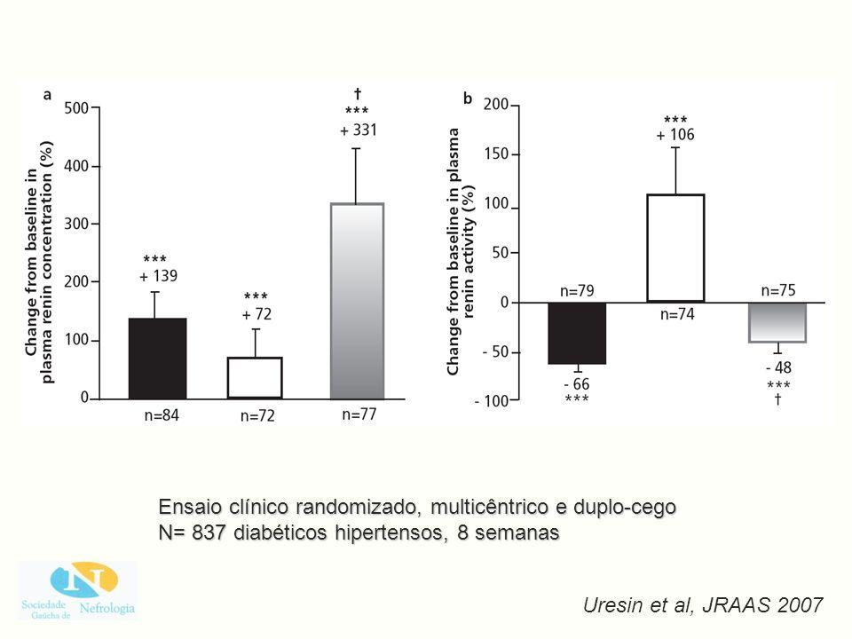 Ensaio clínico randomizado, multicêntrico e duplo-cego