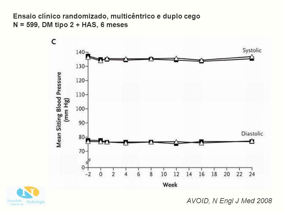 Ensaio clínico randomizado, multicêntrico e duplo cego