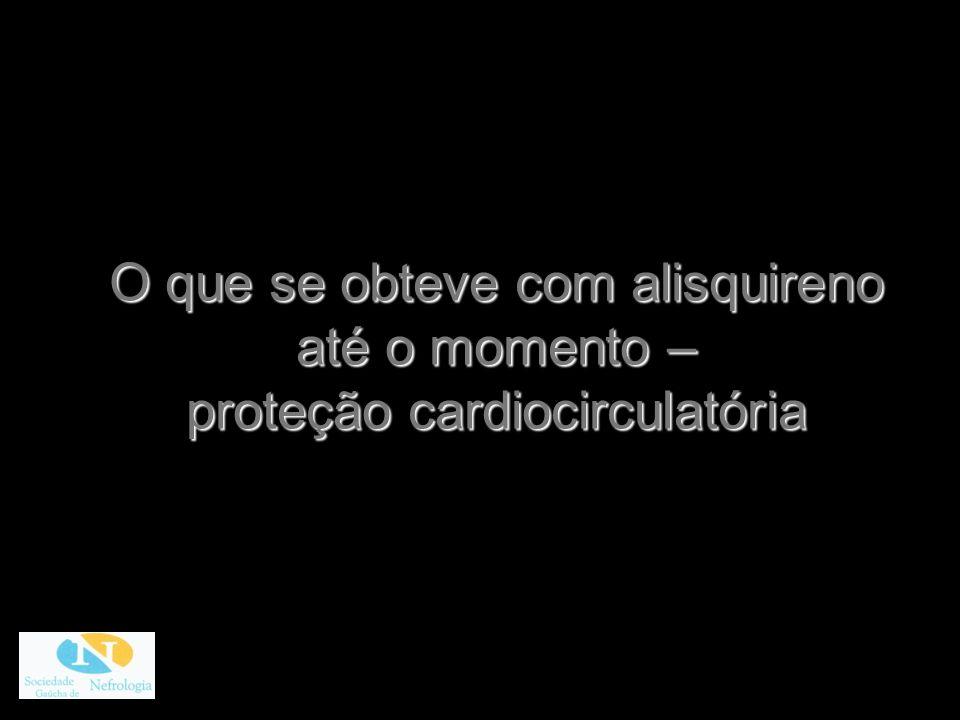 O que se obteve com alisquireno até o momento – proteção cardiocirculatória