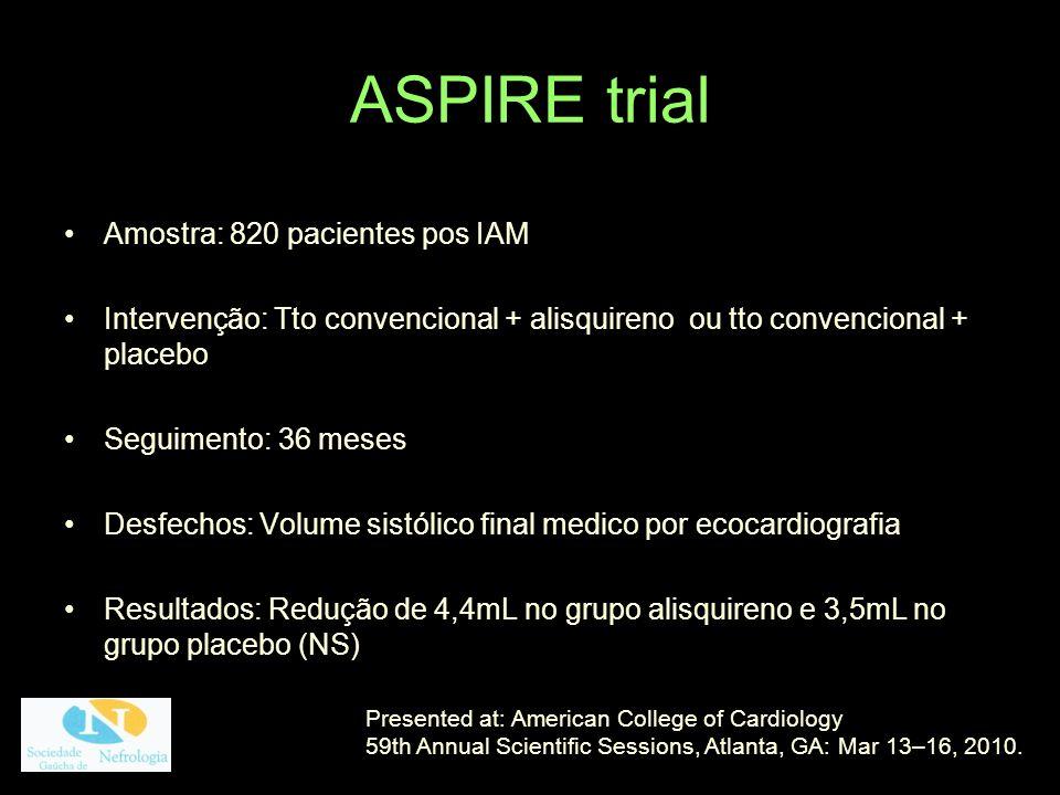 ASPIRE trial Amostra: 820 pacientes pos IAM