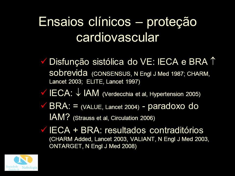 Ensaios clínicos – proteção cardiovascular